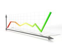 Zaken-grafiek Royalty-vrije Stock Afbeelding