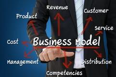Zakenman die bedrijfs modelconcept richt stock afbeeldingen
