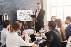 Zakenman die businessplan voorleggen aan zijn collega's stock foto's