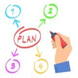 Zakenman` s hand met een pentekeningen een businessplan Royalty-vrije Stock Afbeeldingen