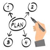 Zakenman` s hand met een tellerstekeningen een businessplan Stock Fotografie