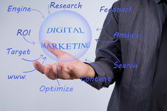 Zakenmanhand die blauwe bal met Digitaal Marketing woord tonen Stock Foto
