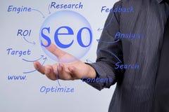 Zakenmanhand die blauwe bal met SEO-woord tonen Technologieco Stock Fotografie
