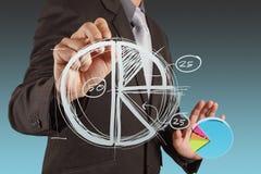 Zakenmanhand die een cirkeldiagram trekken Royalty-vrije Stock Afbeelding