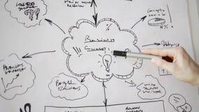Zakończenie up mężczyzna rysunkowy biznesowy plan przy biurem zdjęcie wideo