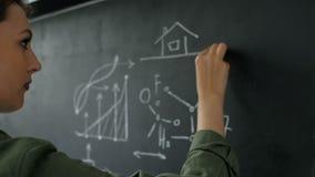 Zakończenie up ręka bizneswoman jest ubranym czarnego kostium rysuje biznesowego pomysłu nakreślenie na blackboard 20s 4k zdjęcie wideo