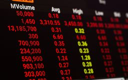 Zakończenie w górę rynek papierów wartościowych mapy podczas gdy rynek papierów wartościowych lub gospodarka iść w dół Akcyjny ni obraz stock