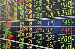 Zandloper, dollar en euro Royalty-vrije Stock Fotografie