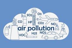 Zanieczyszczeń powietrza źródła ilustracja wektor