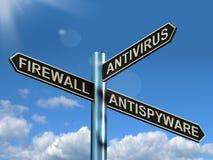 Zapory Antivirus Antispyware kierunkowskaz Pokazuje internet I Com Obraz Royalty Free