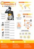 Zaraźliwa Choroba Infographics - zapalenie wątroby E Fotografia Royalty Free