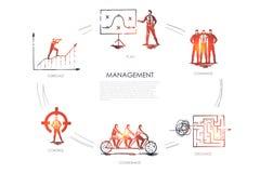 Zarządzanie, prognoza, rozkaz, organizuje, równorzędny, kontrolny pojęcie, ilustracja wektor