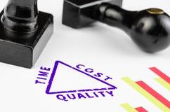 Zarządzanie projektem trójboka makro- znaczek Zdjęcia Stock