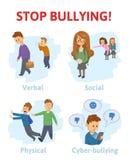 Zatrzymuje znęcać się w szkole 4 typ znęcać się: słowny, ogólnospołeczny, fizyczny, cyberbullying obcy kreskówki kota ucieczek il royalty ilustracja