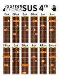 Zawieszający fourth akordy sporządzają mapę dla gitary z palec pozycją Zdjęcia Royalty Free