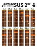 Zawieszeni drugi akordy sporządzają mapę dla gitary z palec pozycją Zdjęcie Stock