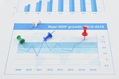Zbliżenie czerwieni szpilka na pieniężnym wykresie, Biznesowy pojęcie, cel Obrazy Royalty Free