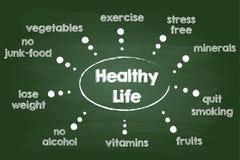 Zdrowa styl życia mapa Obraz Royalty Free