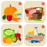 Zdrowi produkty zawiera witaminy Witaminy grupa A, b, C, d ilustracja wektor
