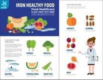 Zdrowie elementu projekta medyczna wektorowa infographic ilustracja ilustracji