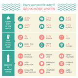 Zdrowie wektor infographic Obraz Stock