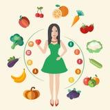 Zdrowy łasowanie plakat w płaskim stylu ilustracji