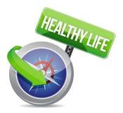 Zdrowy życie wskazujący pojęcie kompasem Zdjęcia Royalty Free