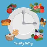 Zdrowy łasowania jedzenia talerz Obraz Royalty Free