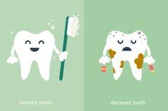 Zdrowy i gnijący ząb royalty ilustracja