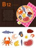 Zdrowy styl życia i dieta Obraz Royalty Free