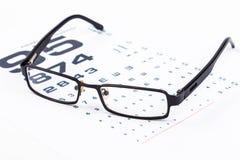 zdrowy wzrok Obrazy Stock