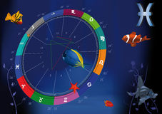 Zeichen auf den Tierkreisfischen Stockfotos