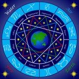 Zeichen des Tierkreises auf einem blauen Kreis Stockfotos
