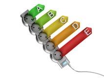 Zeichen-Energieeffizienzkategorie mit Überspannungsableiter lizenzfreie stockfotografie