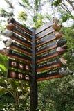 Zeichen-Pfosten - Singapur-Zoo, Singapur Stockfoto