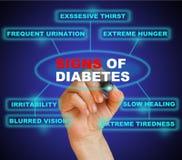 Zeichen von Diabetes Stockbild
