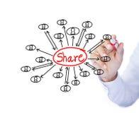 Zeichnen, Konzept teilend Stockfotos