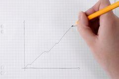 Zeichnungsgeschäftsdiagramm auf Zeichenpapier mit Maßeinteilung Lizenzfreie Stockbilder