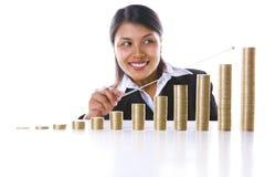 Zeigen auf das Endenjahr-Profitdiagramm Lizenzfreies Stockbild