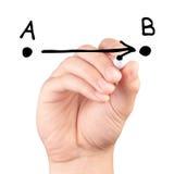 Zeigen Sie A bis B Stockfotografie