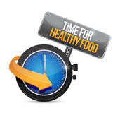Zeit für gesundes Lebensmittel. Uhrillustrationsdesign Stockfotos