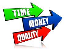 Zeit, Geld, Qualität in den Pfeilen Stockfotos