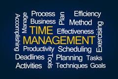 Zeit-Management-Wort-Wolke Stockfotografie