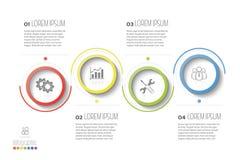 Zeitachse, Arbeitsfluß, Jahresbericht, Strategie Stockfotos