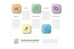 Zeitachse, Arbeitsfluß, Strategie, Aufkleber, 5 Schritte Stockfotografie