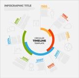 Zeitachse-Berichtsschablone Vektor Infographic Kreis Stockfoto