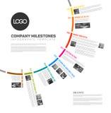 Zeitachse-Berichtsschablone Vektor Infographic Kreis Stockfotos