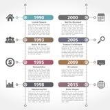 Zeitachse-Design-Schablone Stockbilder