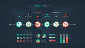 Zeitachse Infographic Karte der Welt Stockfoto