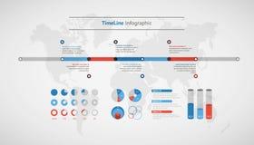 Zeitachse Infographic Karte der Welt Stockbild